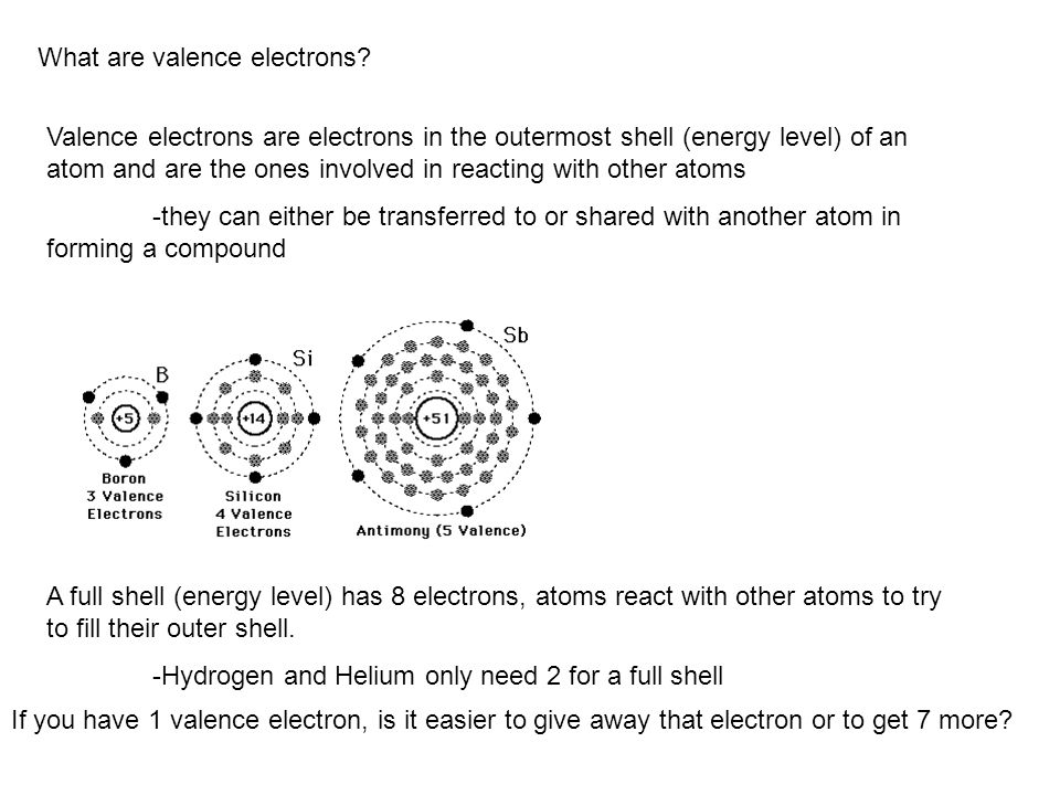 What are valence electrons