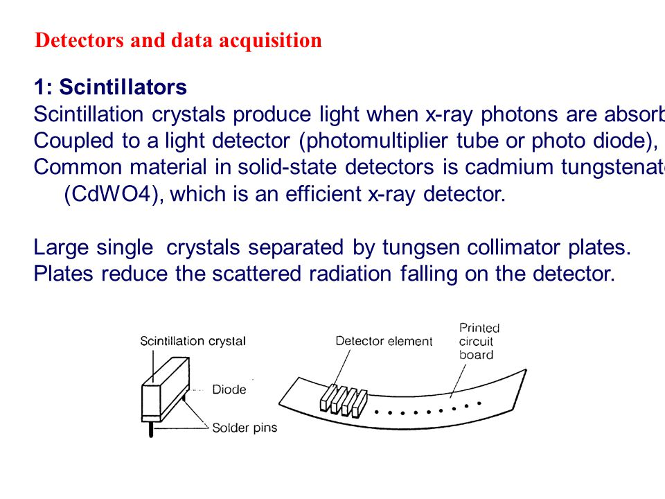 Detectors and data acquisition