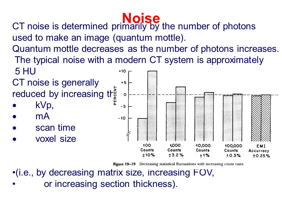Noise CT noise is determined primarily by the number of photons