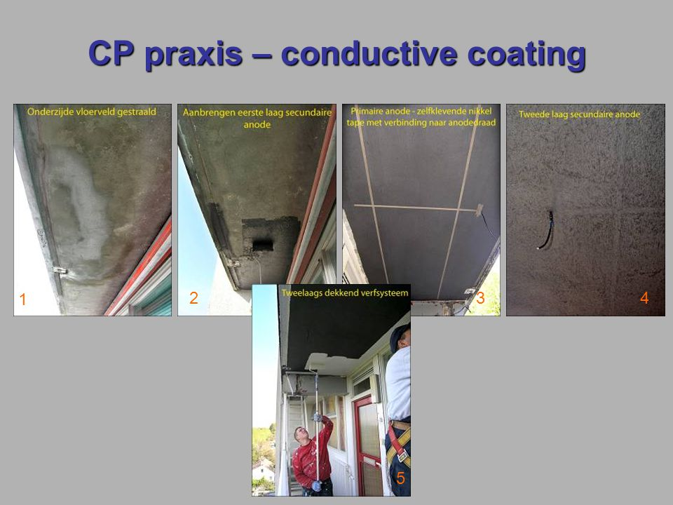 CP praxis – conductive coating