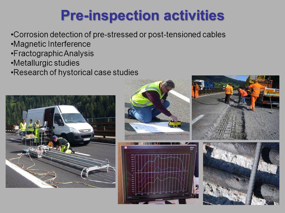 Pre-inspection activities