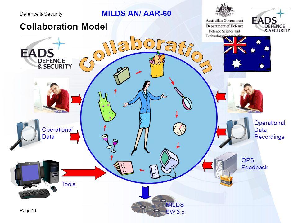 Collaboration Collaboration Model Operational Data Recordings