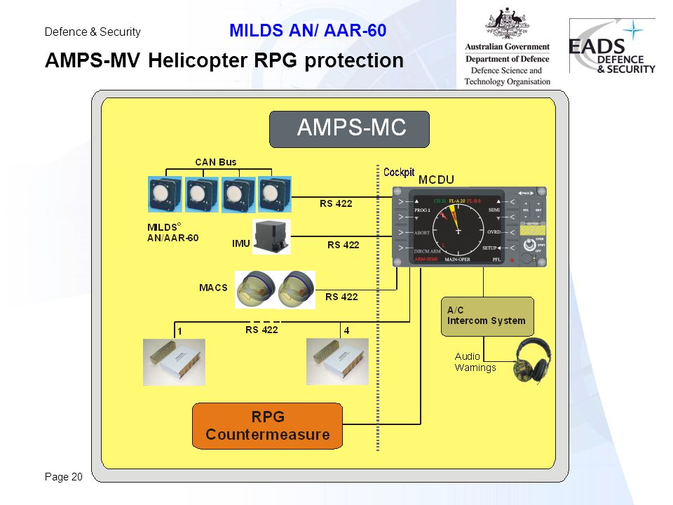 AMPS-MV Helicopter RPG protection