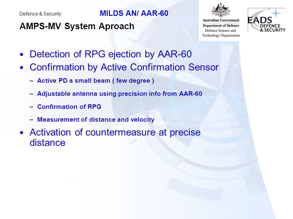 AMPS-MV System Aproach
