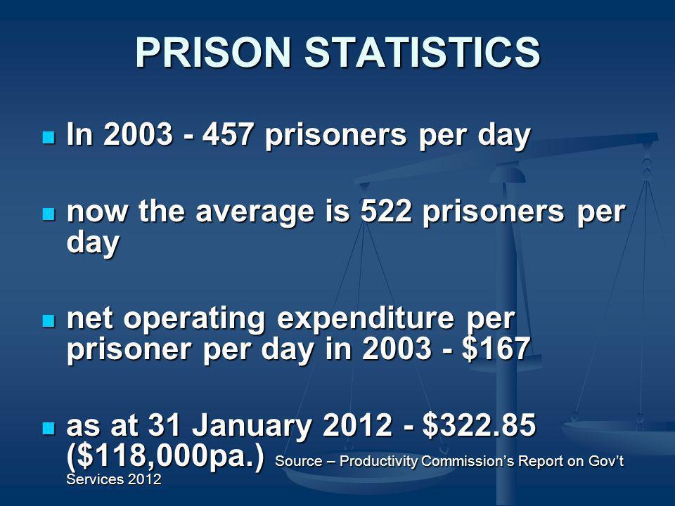 PRISON STATISTICS In 2003 - 457 prisoners per day