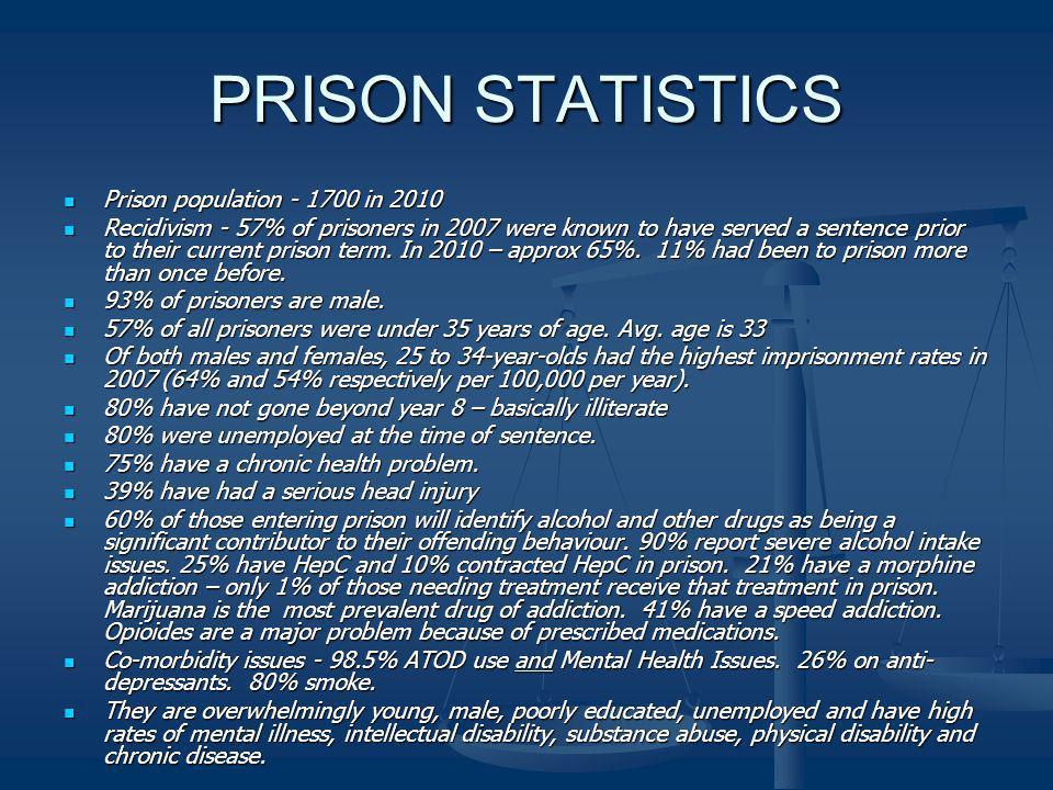 PRISON STATISTICS Prison population - 1700 in 2010
