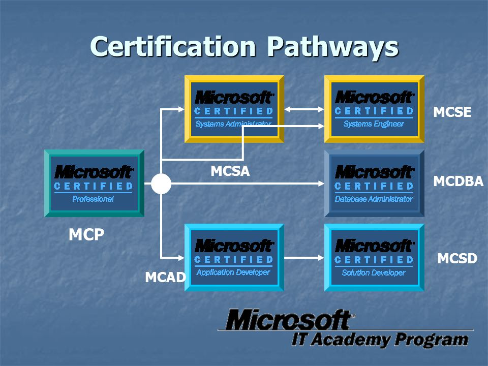 Certification Pathways