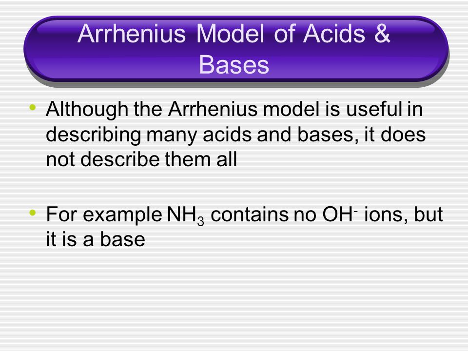 Arrhenius Model of Acids & Bases