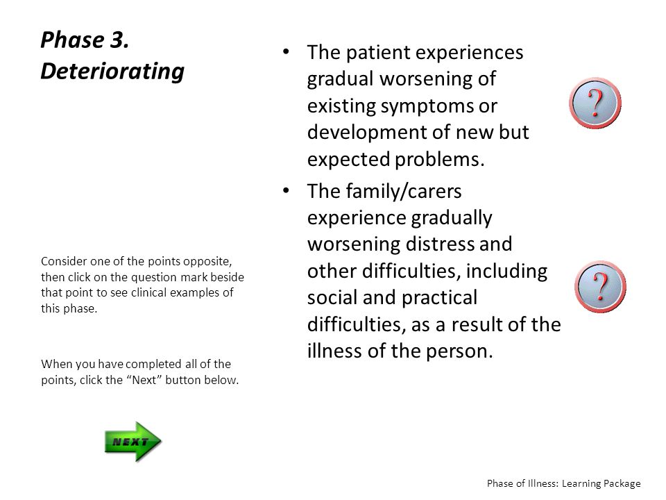 Phase 3. Deteriorating The patient experiences gradual worsening of existing symptoms or development of new but expected problems.
