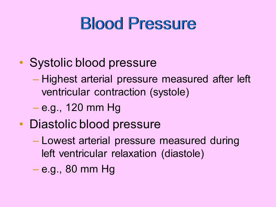Blood Pressure Systolic blood pressure Diastolic blood pressure