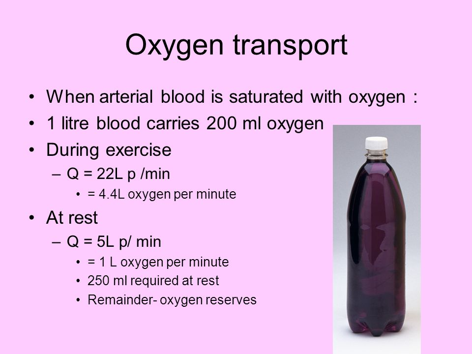 Oxygen transport When arterial blood is saturated with oxygen :