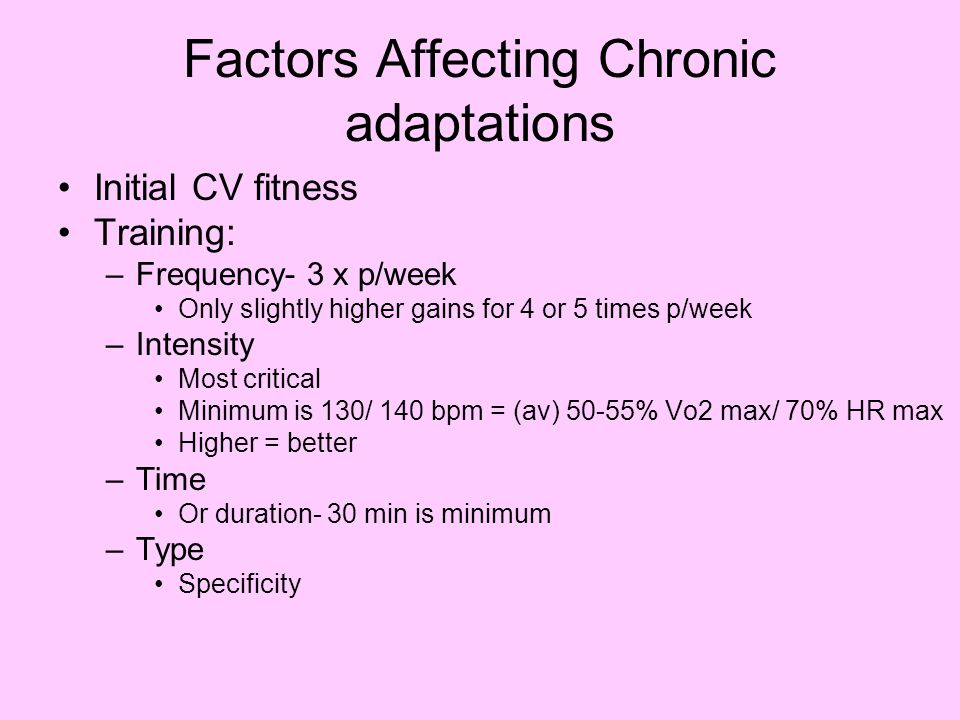 Factors Affecting Chronic adaptations