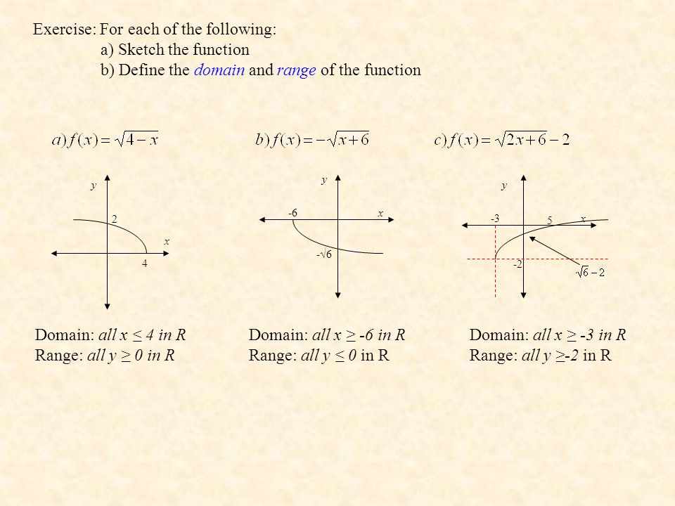 Exercise: For each of the following: a) Sketch the function