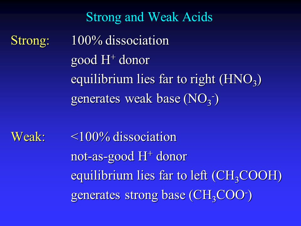 Strong and Weak Acids Strong: 100% dissociation. good H+ donor. equilibrium lies far to right (HNO3)