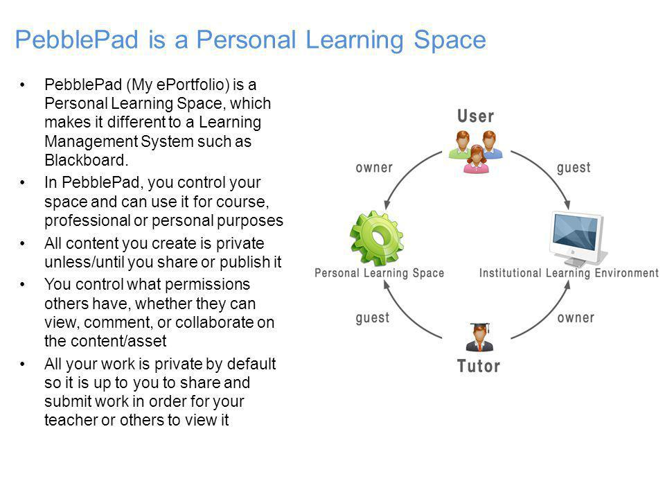 PebblePad is a Personal Learning Space