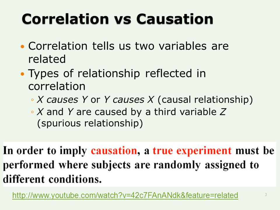 positive correlation and a causal relationship