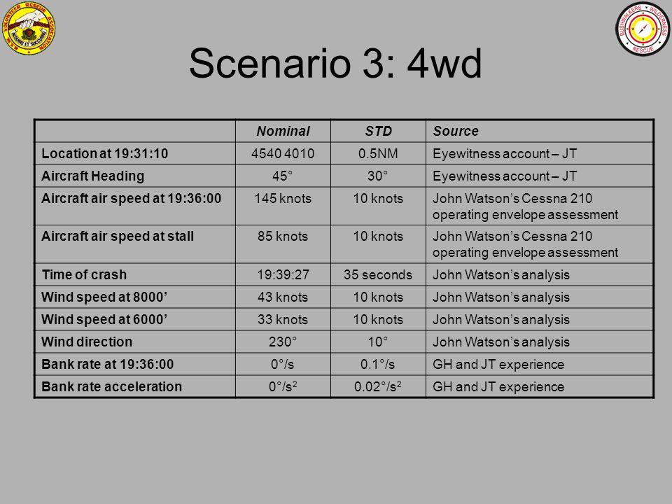 Scenario 3: 4wd Nominal STD Source Location at 19:31:10 4540 4010