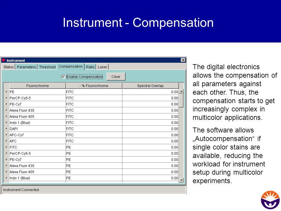 Instrument - Compensation
