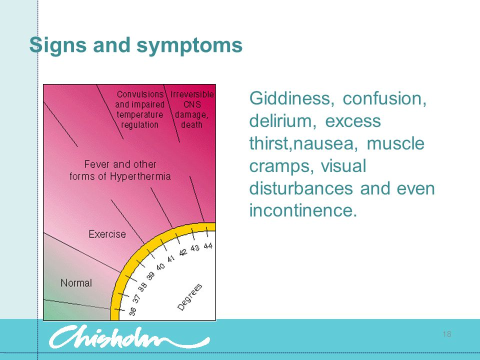 Signs and symptoms Giddiness, confusion, delirium, excess thirst,nausea, muscle cramps, visual disturbances and even incontinence.