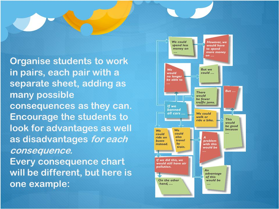 Organise students to work in pairs, each pair with a separate sheet, adding as many possible consequences as they can. Encourage the students to look for advantages as well as disadvantages for each consequence.
