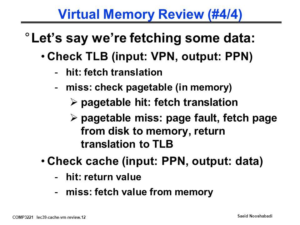Virtual Memory Review (#4/4)
