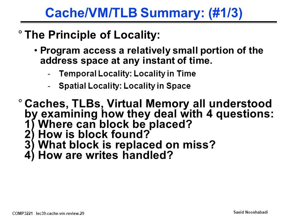 Cache/VM/TLB Summary: (#1/3)