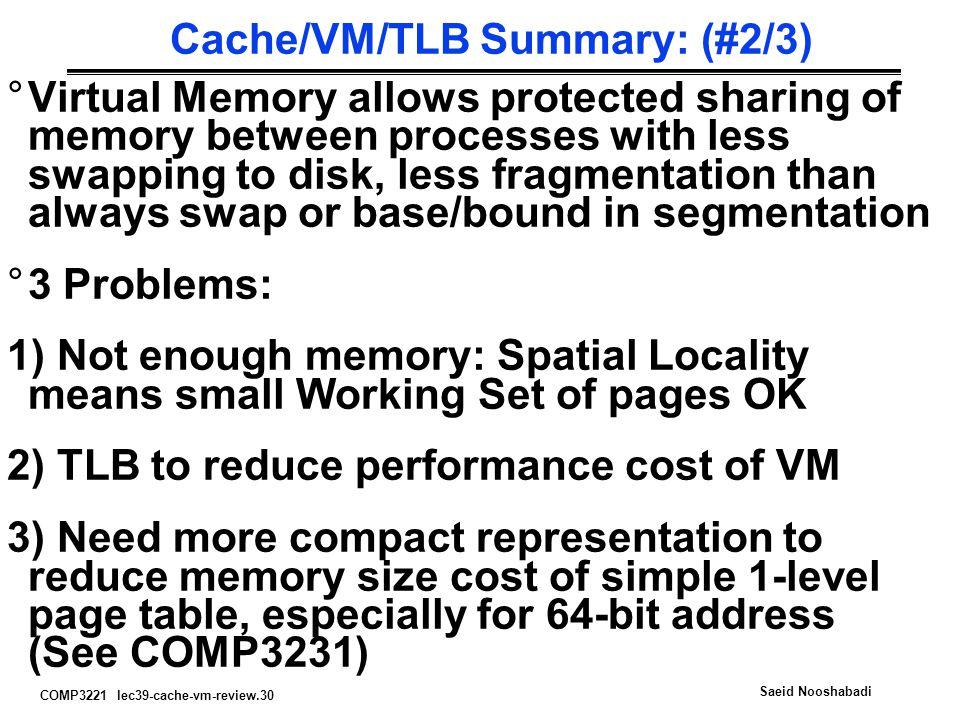 Cache/VM/TLB Summary: (#2/3)