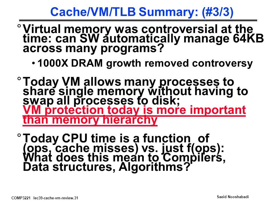 Cache/VM/TLB Summary: (#3/3)