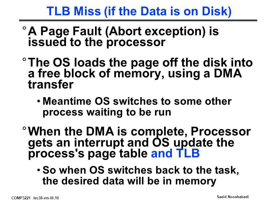 TLB Miss (if the Data is on Disk)
