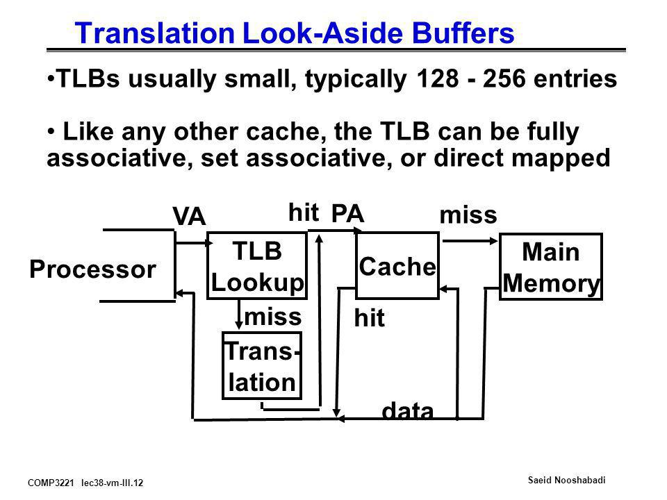 Translation Look-Aside Buffers