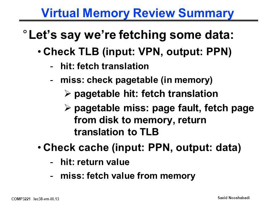 Virtual Memory Review Summary