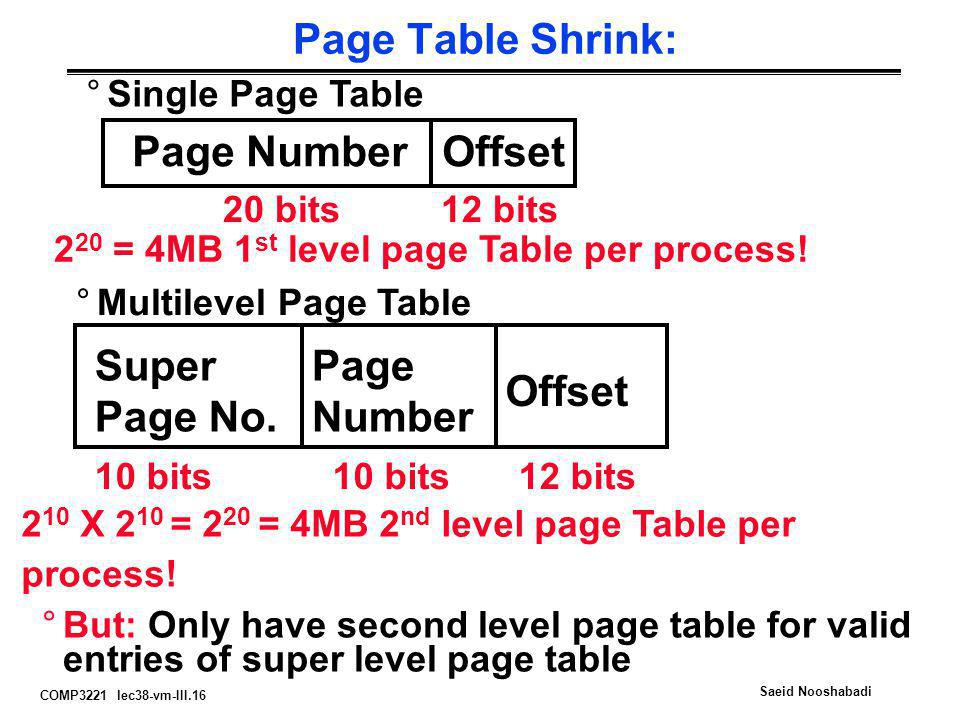 Page Table Shrink: Page Number Offset Page Number Super Page No.