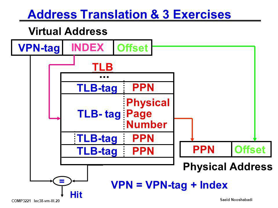 Address Translation & 3 Exercises
