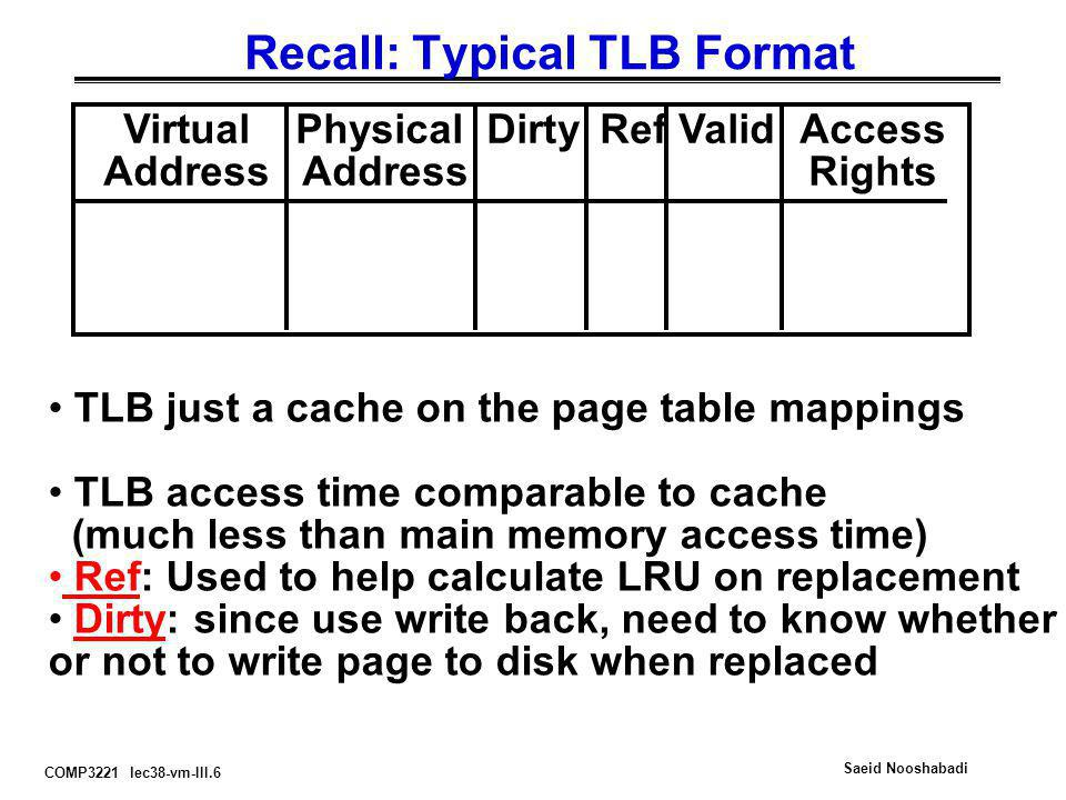 Recall: Typical TLB Format