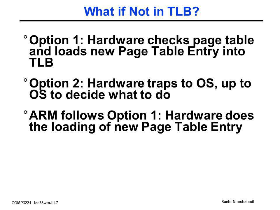 What if Not in TLB Option 1: Hardware checks page table and loads new Page Table Entry into TLB.