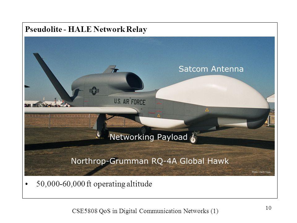 Pseudolite - HALE Network Relay