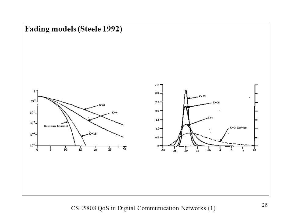 Fading models (Steele 1992)