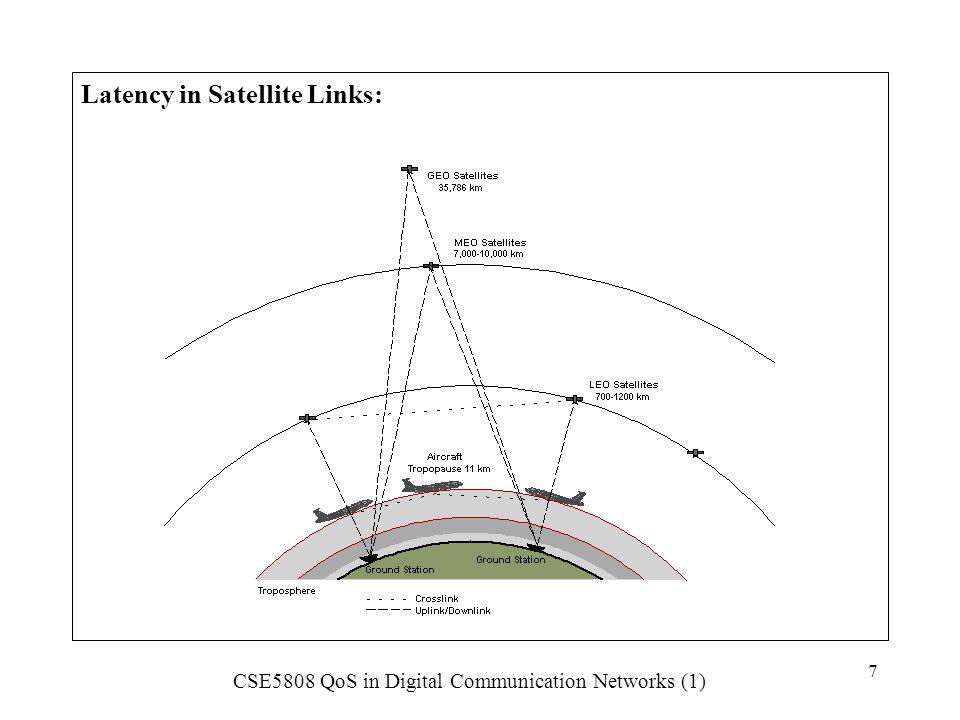 Latency in Satellite Links: