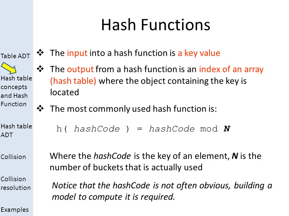 Hash Functions The input into a hash function is a key value