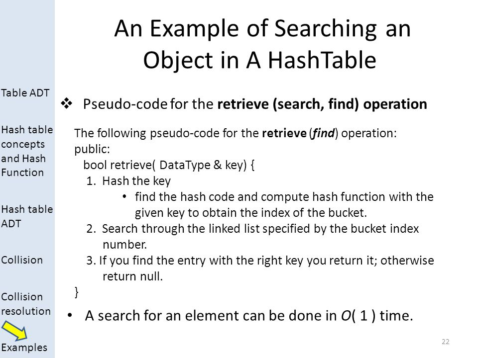 An Example of Searching an Object in A HashTable