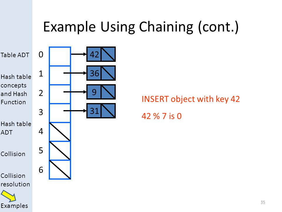 Example Using Chaining (cont.)