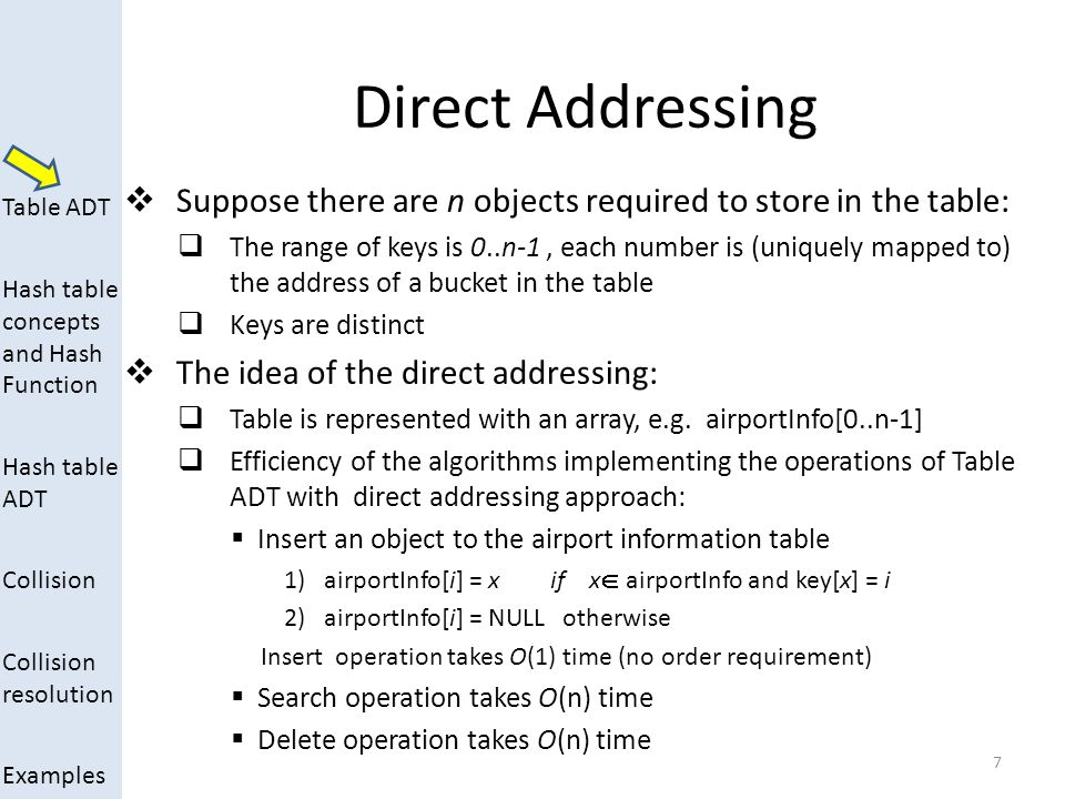 Direct Addressing Suppose there are n objects required to store in the table: