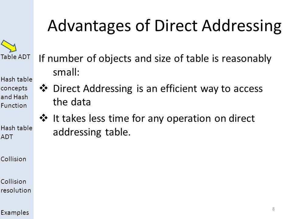 Advantages of Direct Addressing