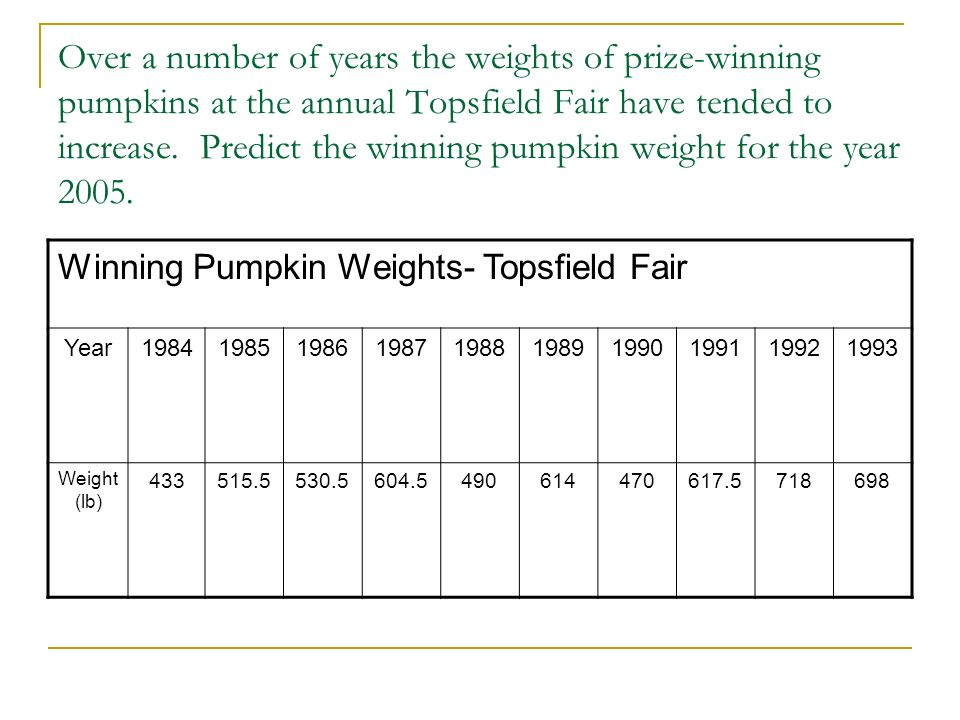 Over a number of years the weights of prize-winning pumpkins at the annual Topsfield Fair have tended to increase. Predict the winning pumpkin weight for the year 2005.