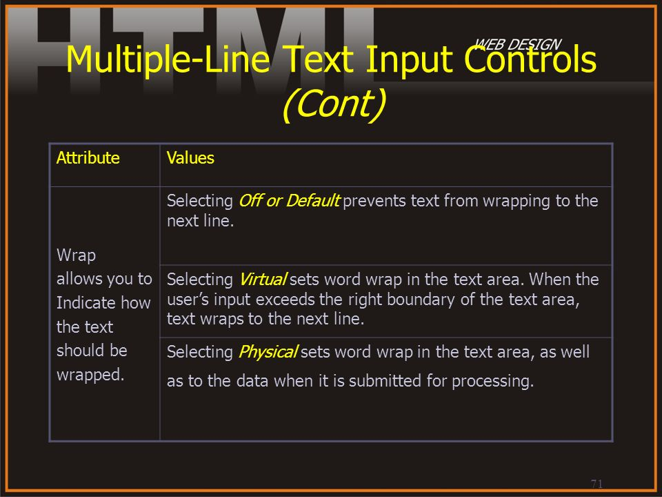 Multiple-Line Text Input Controls (Cont)