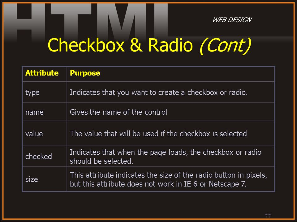 Checkbox & Radio (Cont)
