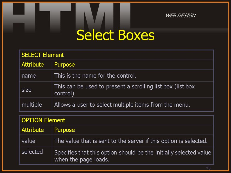 Select Boxes SELECT Element Attribute Purpose name