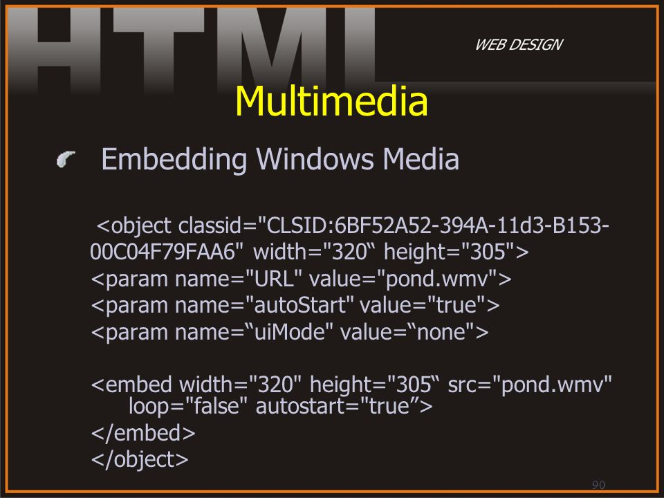 Multimedia Embedding Windows Media