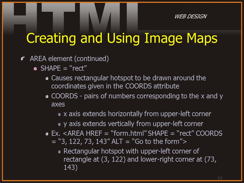 Creating and Using Image Maps