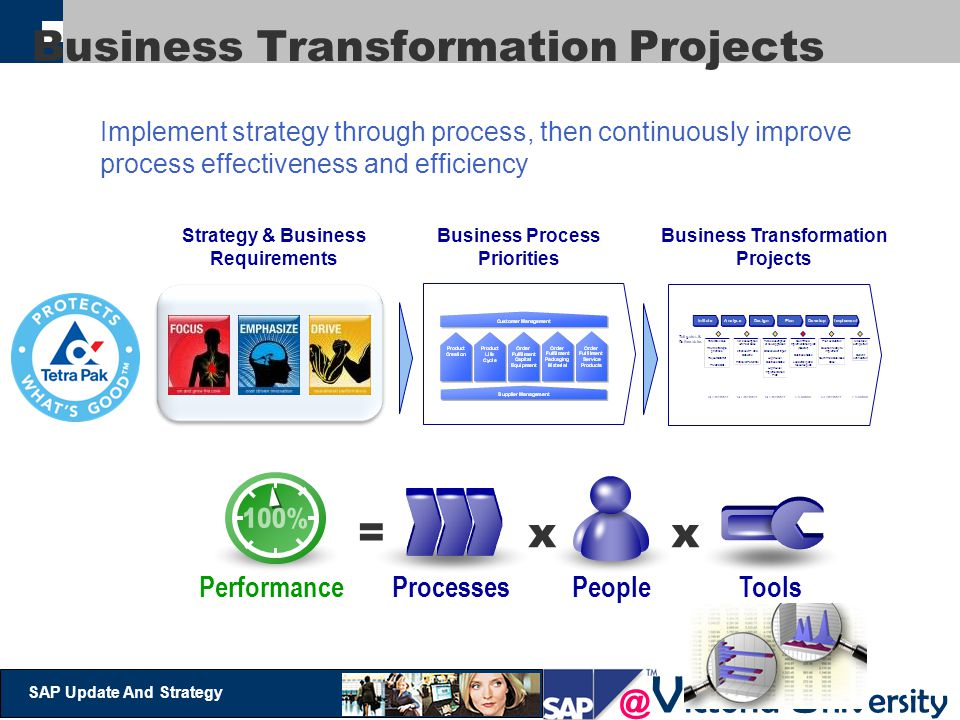 Business Transformation Projects